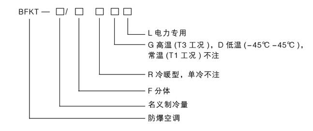 电力防爆空调型号